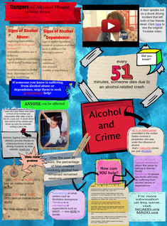 Dangers of Alcohol Misuse