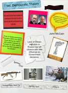 AP Gov- Article Two's thumbnail
