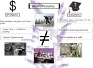 Wealth Inequality's thumbnail
