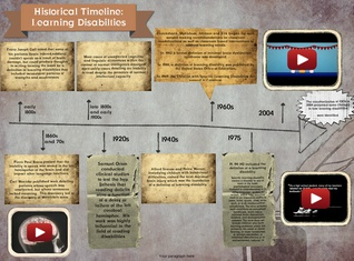Historical Timeline: Learning Disabilities