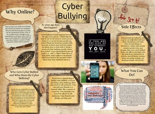 Digital citizenship - Cyberbullying