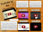 Youtube in the classroom' thumbnail