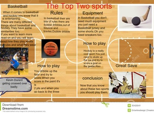 the top two sports