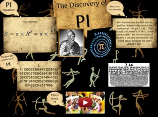 The Discovery of Pi