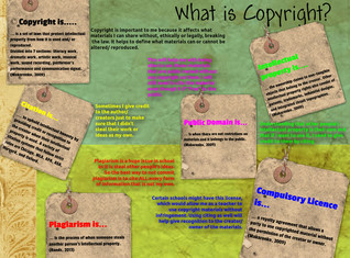 Copyright is...