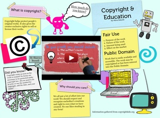 Copyright and Education