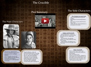 The Crucible Movie (English Project)'s thumbnail