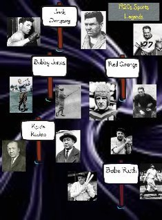1920s sports legends glog