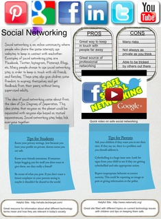 Being Safe with Social Netoworking