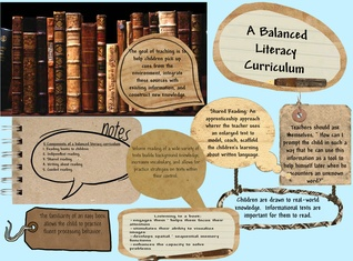 A Balanced Literacy Curriculum