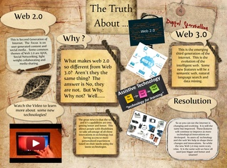 Web 2.0 and Web 3.0