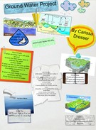 groundwater project's thumbnail