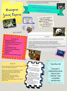 6th grade Research Project- Endangered Species\\