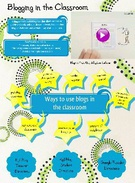 Blogging in the Classroom's thumbnail