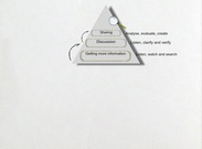 The pyramid of knowledge's thumbnail