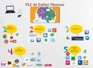 PLE de Esther Moreno
