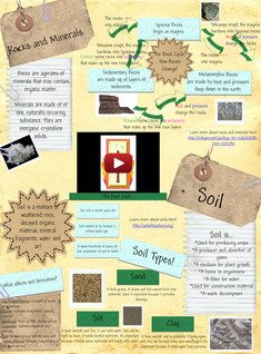 Rocks and Minerals and Soil