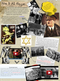 How it all began Holocaust