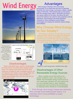 Wind Energy Project Sara Chung and Linda Van Pd.6