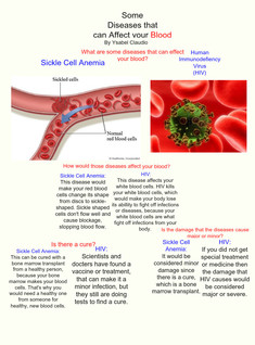 Some Diseases That Can Affect Your Blood