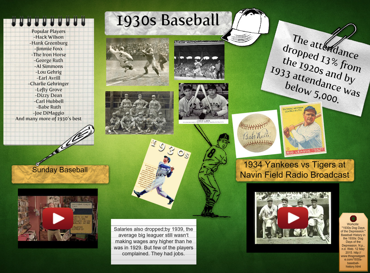 1930s Baseball Project-Michael Veres