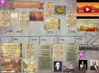 Road to the revolution