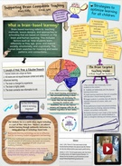 Supporting Brain Compatible Teaching' thumbnail