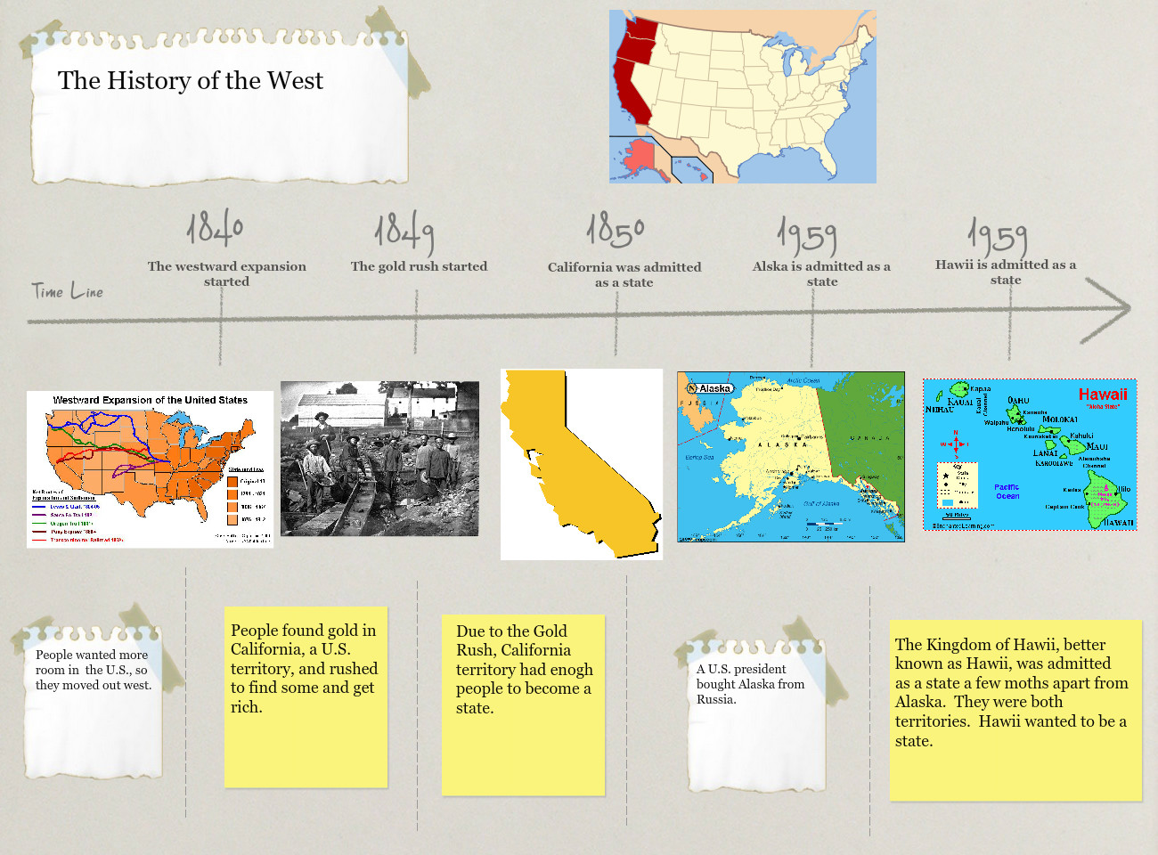 The History of the West