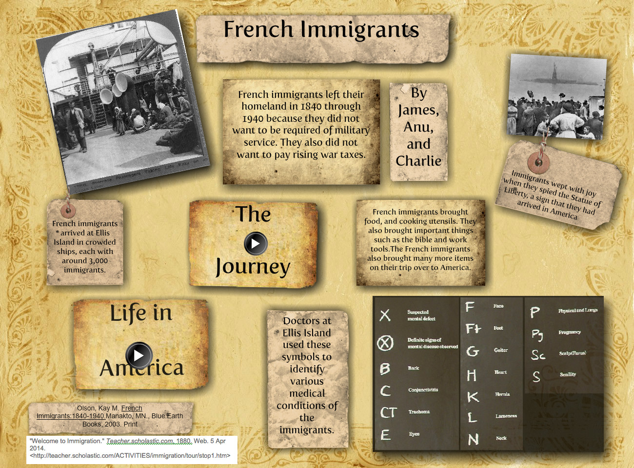 French Immigrants