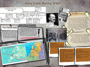 Anne Frank During WWII
