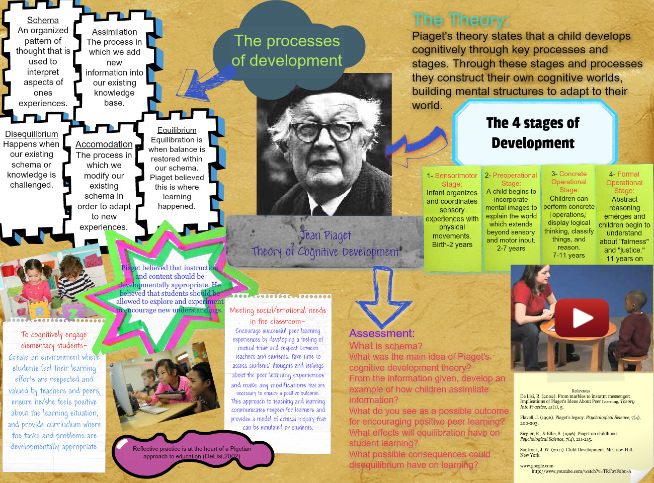 Piaget's cognitive theory