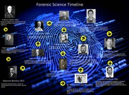 Forensic Science Timeline's thumbnail