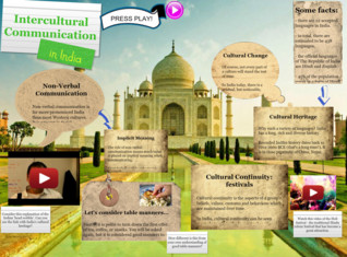 Intercultural Communication - India