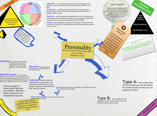 personality poster