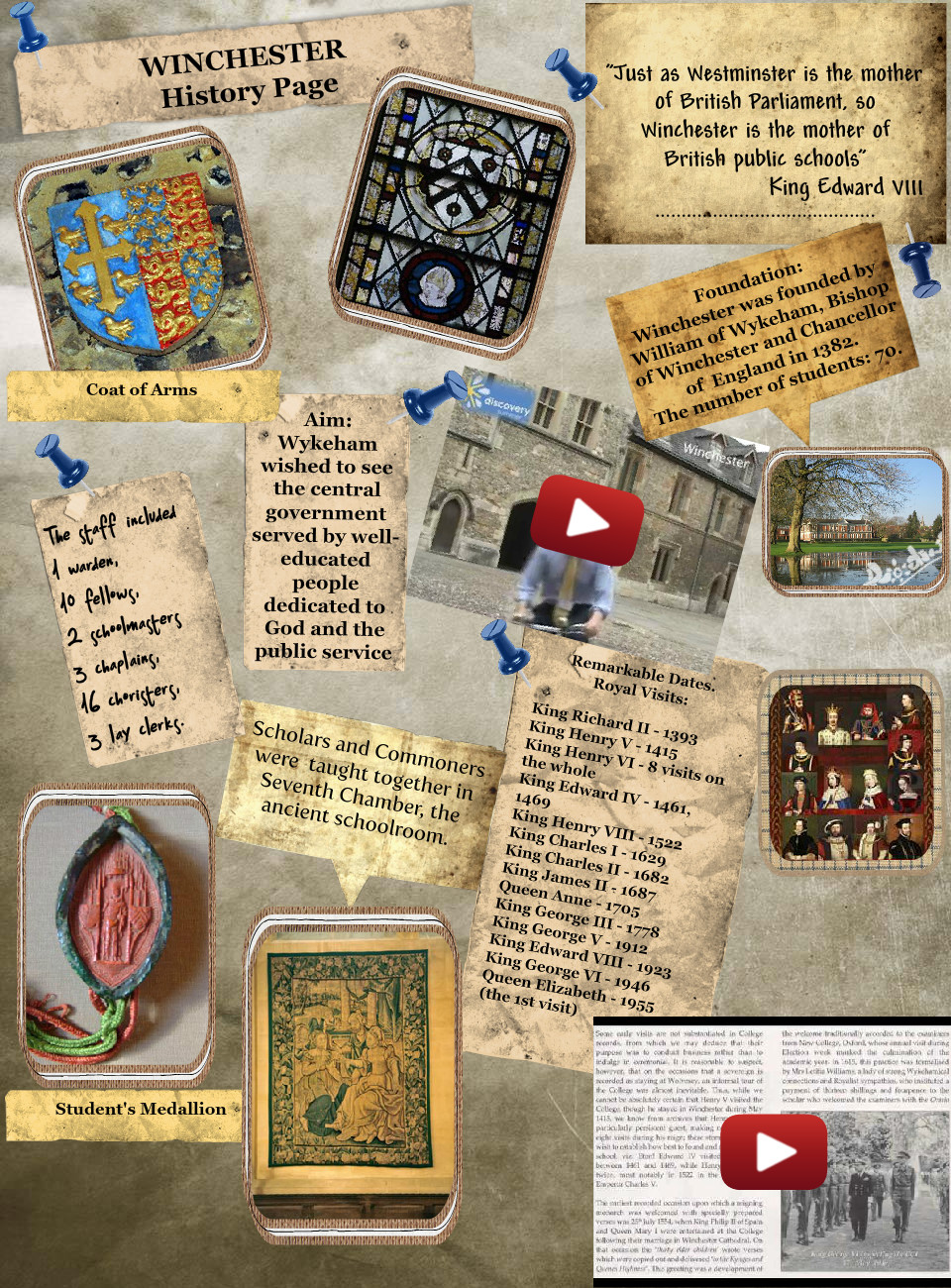 Winchester Pages Of History