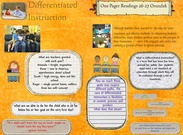Differentiated Instruction's thumbnail