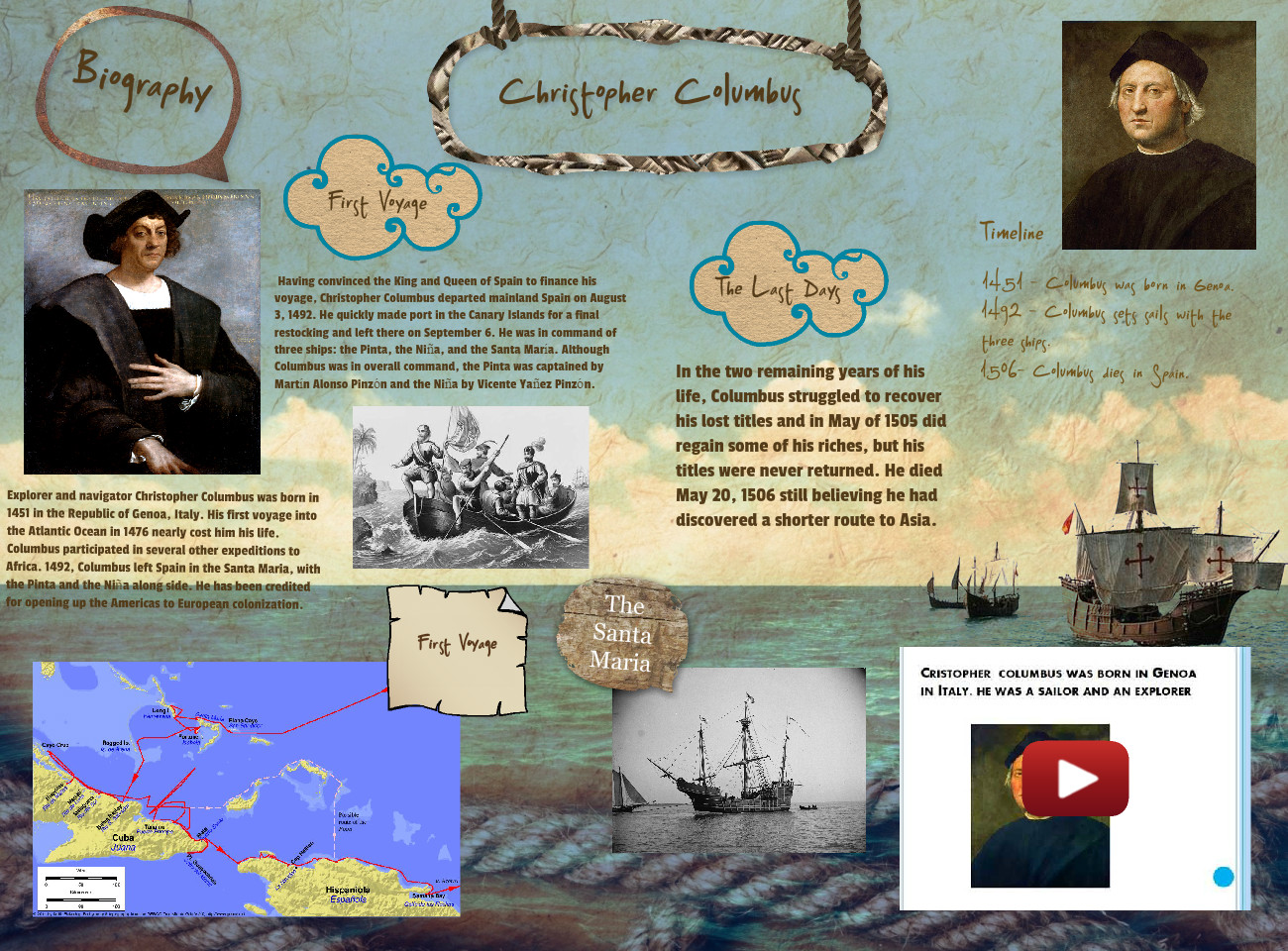 the life and voyage of christopher columbus Christopher columbus undertook his first voyage across the atlantic over 500   columbus, ferdinand, the life of the admiral christopher columbus by his.