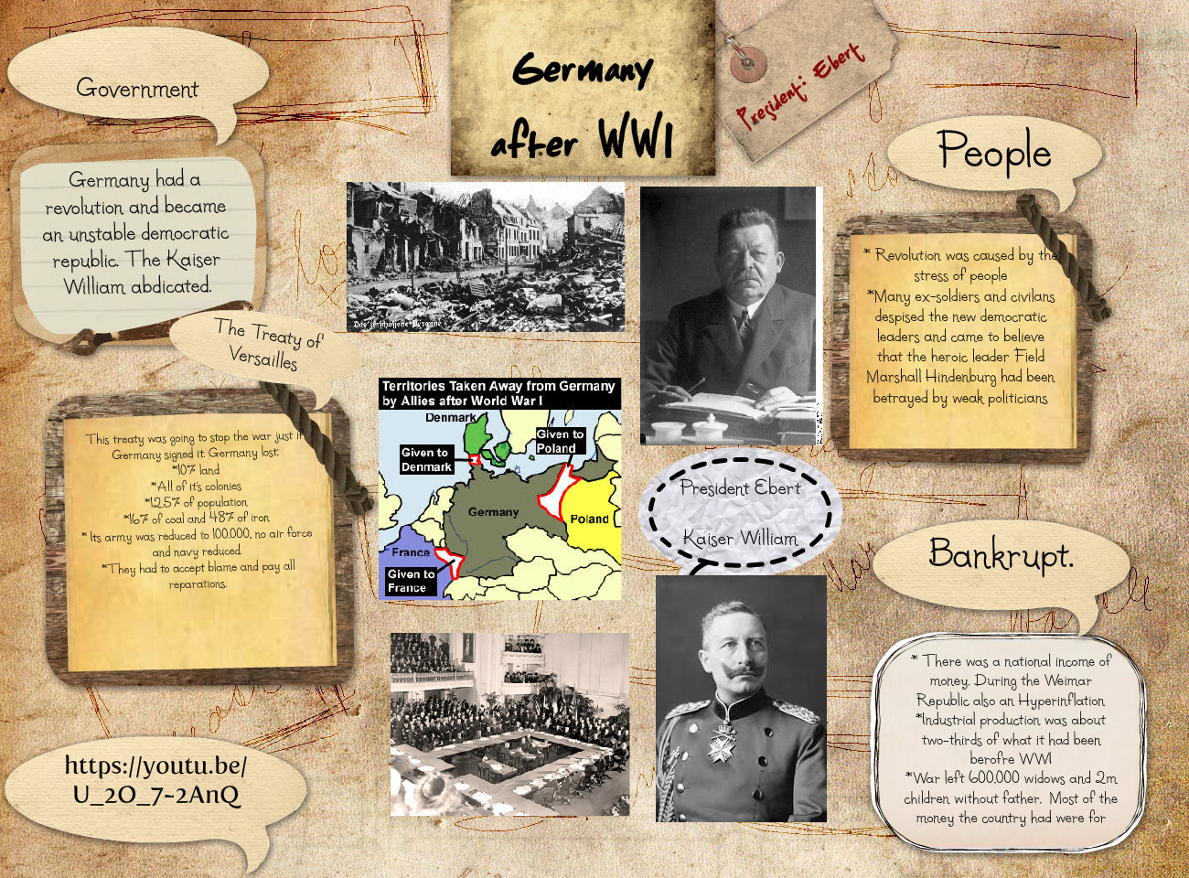 Germany after WWI