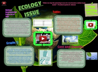 Ecology issue