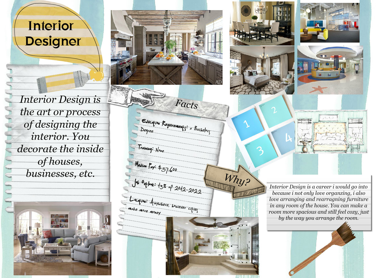 Interior Designer: Architecture, Career, Decorate, Designer, Education, En,  Facts, Interiot, Job, Set | Glogster EDU   Interactive Multimedia Posters