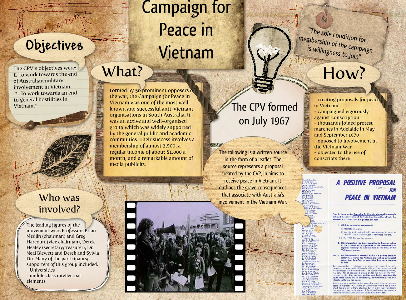 Campaign for Peace in Vietnam