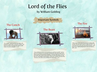 'Symbols in Lord of the Flies' thumbnail