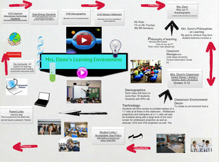 Dunn, Deborah Learning Environment- CHS; Fall 2013: Clausen_LEConcept Map_EDTEC650