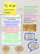 Teacher Librarian and the School Learning Community's thumbnail