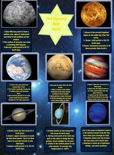 The Planets And Facts