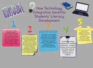 Technology Integration into Literacy Instruction's thumbnail