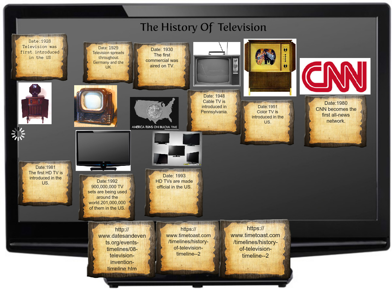 [2016] Bobby Shewandagne: History of the Television