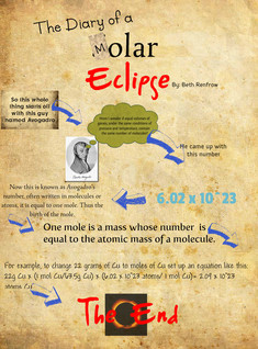 The Diary of a Molar Eclipse