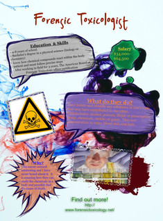 Forensic Career- Forensic Toxicology
