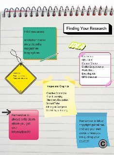 finding research
